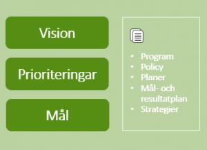 Bild på del av en budgetpresentation där punkterna vision, prioriteringar och mål syns.