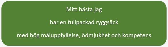 Grönt block med texten Mitt bästa jag har en fullpackad ryggsäck med hög måluppfyllelse, ödmjukhet och kompetens.